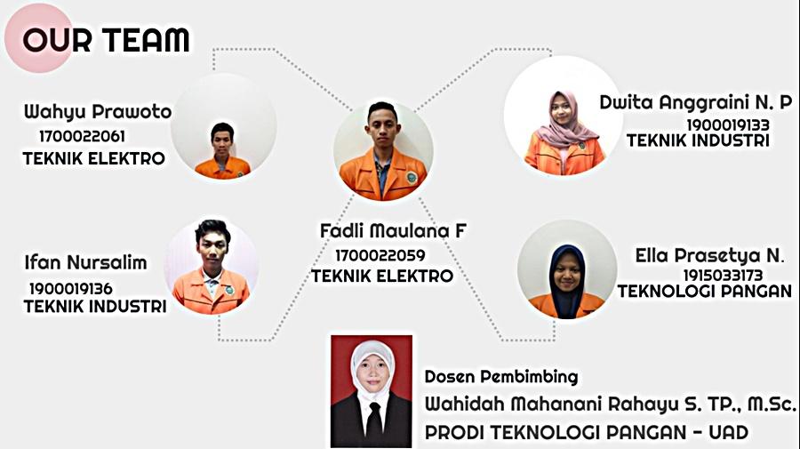 Alhamdulillah, Tim Teplok Obor JUARA 2 Pekan Kreativitas Mahasiswa Perguruan Tinggi Swasta Tingkat Nasional (PIMTANAS)